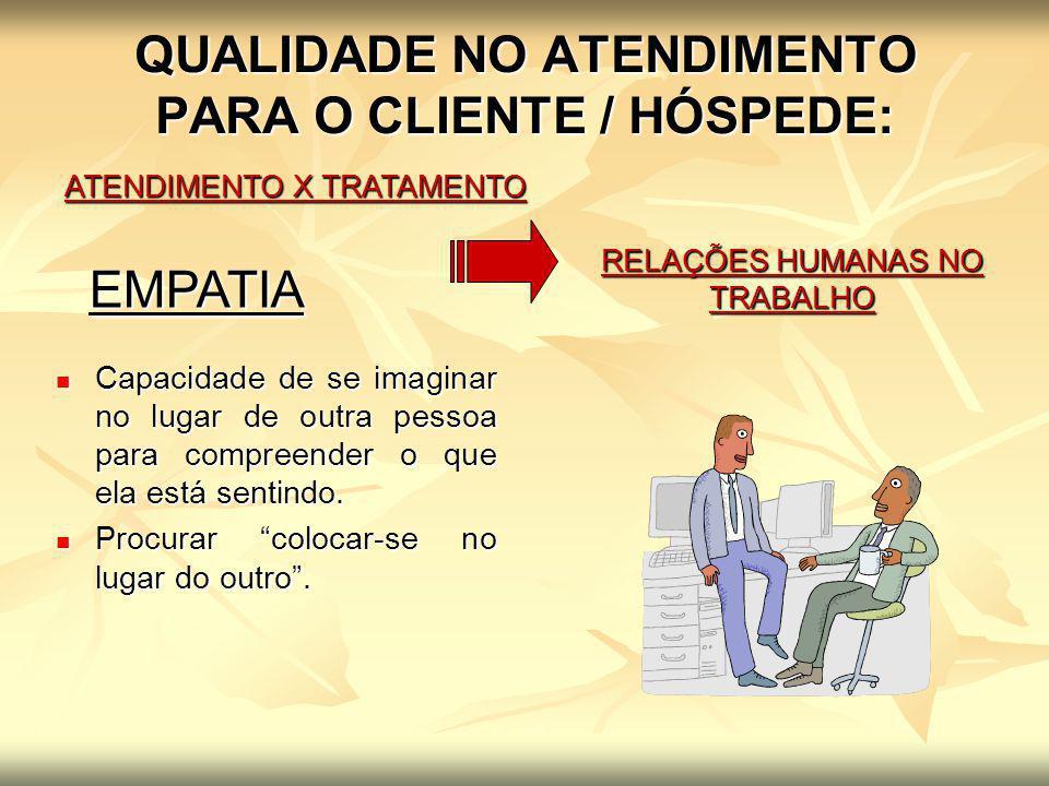 QUALIDADE NO ATENDIMENTO PARA O CLIENTE / HÓSPEDE: ATENDIMENTO X TRATAMENTO RELAÇÕES HUMANAS NO TRABALHO EMPATIA no atendimento Compreender as necessidades do cliente facilita o atendimento.