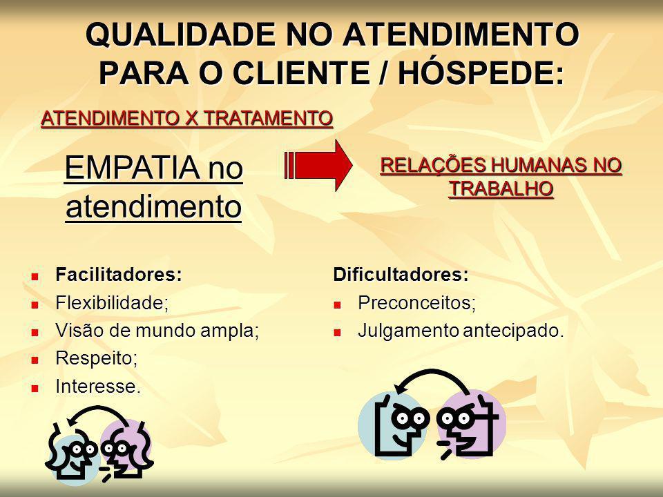 QUALIDADE NO ATENDIMENTO PARA O CLIENTE / HÓSPEDE: ATENDIMENTO X TRATAMENTO RELAÇÕES HUMANAS NO TRABALHO EMPATIA no atendimento Facilitadores: Facilit