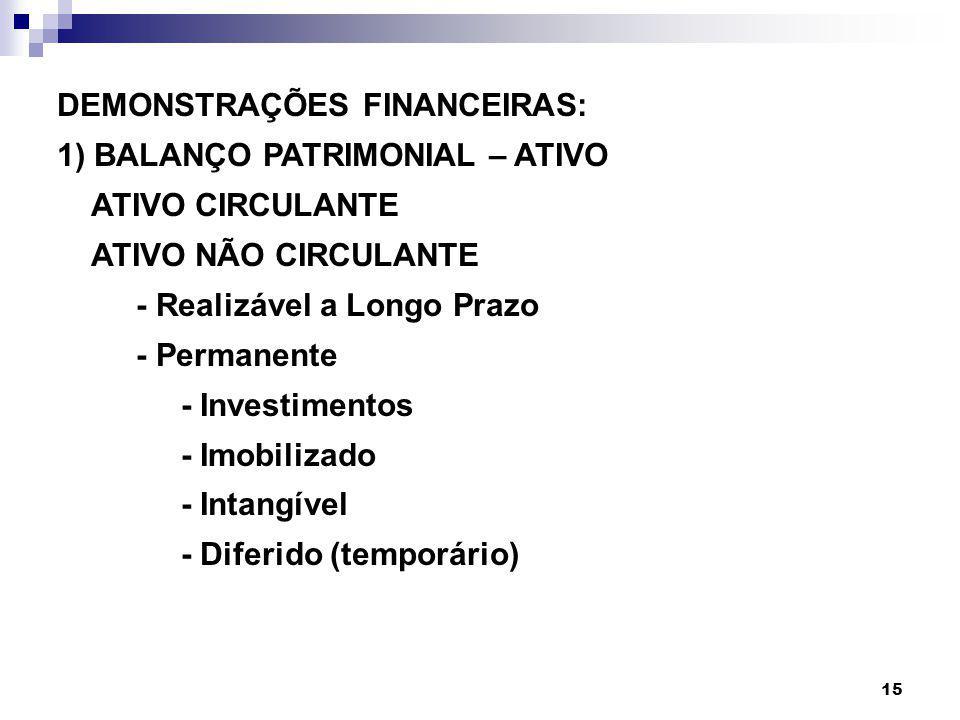 15 DEMONSTRAÇÕES FINANCEIRAS: 1) BALANÇO PATRIMONIAL – ATIVO ATIVO CIRCULANTE ATIVO NÃO CIRCULANTE - Realizável a Longo Prazo - Permanente - Investimentos - Imobilizado - Intangível - Diferido (temporário)