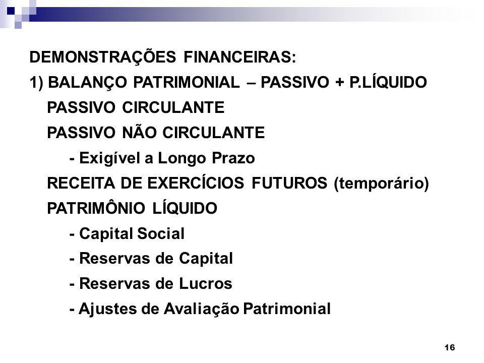 16 DEMONSTRAÇÕES FINANCEIRAS: 1) BALANÇO PATRIMONIAL – PASSIVO + P.LÍQUIDO PASSIVO CIRCULANTE PASSIVO NÃO CIRCULANTE - Exigível a Longo Prazo RECEITA DE EXERCÍCIOS FUTUROS (temporário) PATRIMÔNIO LÍQUIDO - Capital Social - Reservas de Capital - Reservas de Lucros - Ajustes de Avaliação Patrimonial