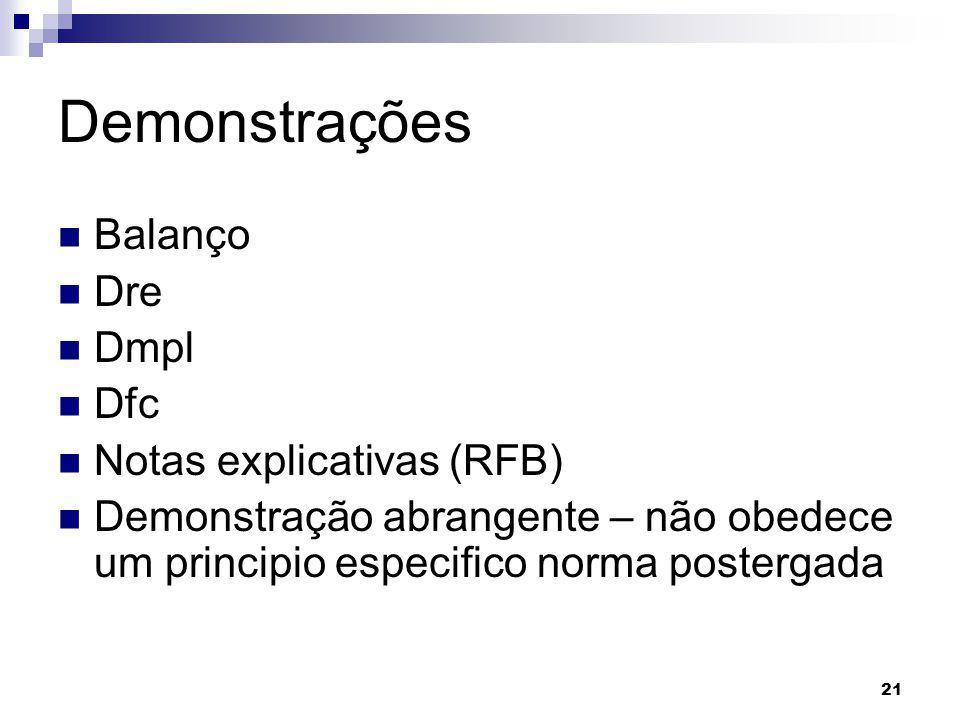 21 Demonstrações Balanço Dre Dmpl Dfc Notas explicativas (RFB) Demonstração abrangente – não obedece um principio especifico norma postergada