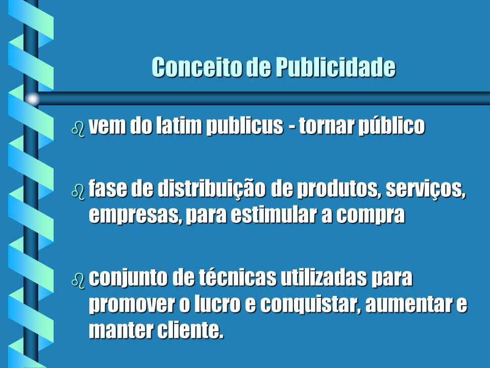 Conceito de Publicidade b vem do latim publicus - tornar público b fase de distribuição de produtos, serviços, empresas, para estimular a compra b conjunto de técnicas utilizadas para promover o lucro e conquistar, aumentar e manter cliente.