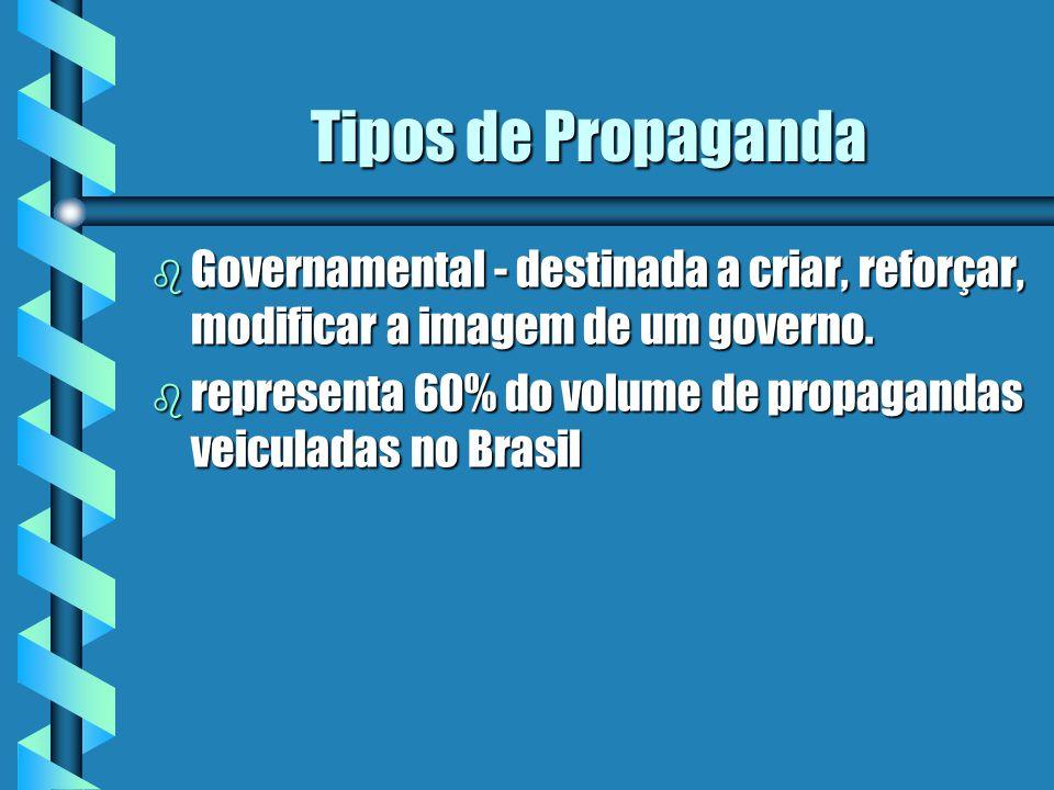 Tipos de Propaganda b Governamental - destinada a criar, reforçar, modificar a imagem de um governo. b representa 60% do volume de propagandas veicula