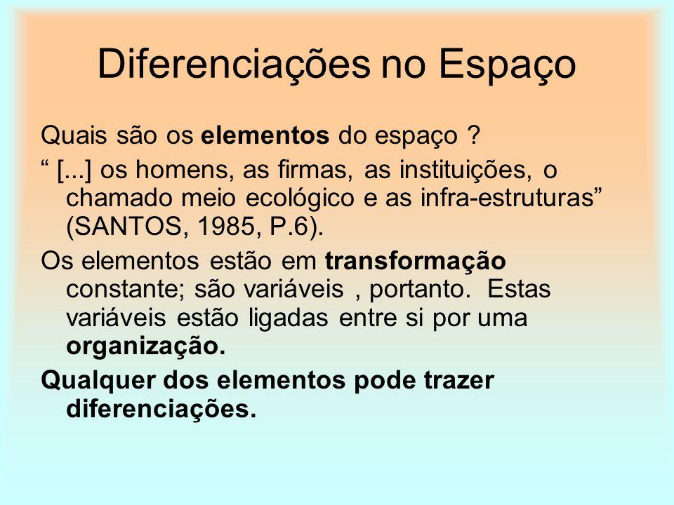 Diferenciações no Espaço Quais são os elementos do espaço ? [...] os homens, as firmas, as instituições, o chamado meio ecológico e as infra-estrutura