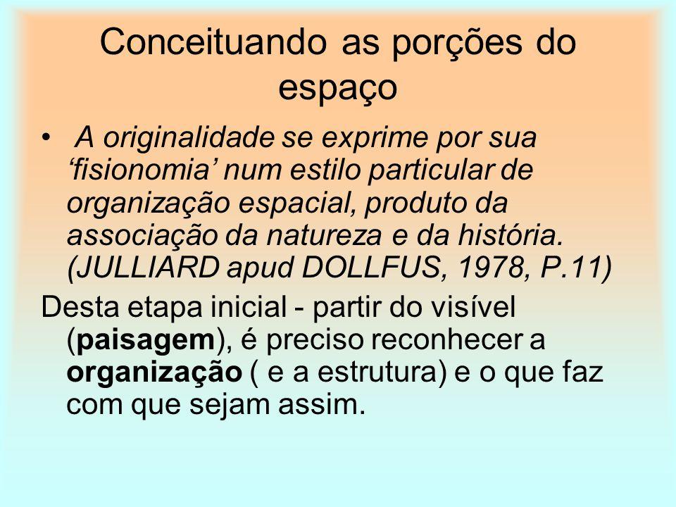 DIFERENCIAÇÃO ESPACIAL Dupla abordagem ( DOLLFUS, 1973, p.81) – Conhecer os limites que recortam o espaço, possibilitando a definição da área de extensão das estruturas; Estudar os processos econômicos e socias e as densidades de pessoas, firmas e instituições.