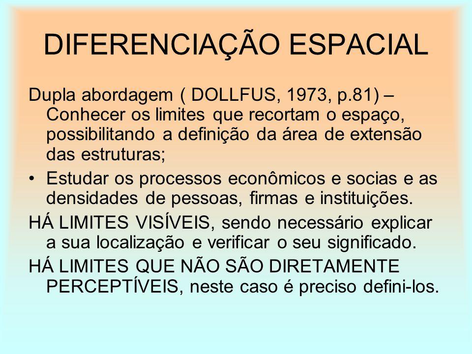 DIFERENCIAÇÃO ESPACIAL Dupla abordagem ( DOLLFUS, 1973, p.81) – Conhecer os limites que recortam o espaço, possibilitando a definição da área de exten