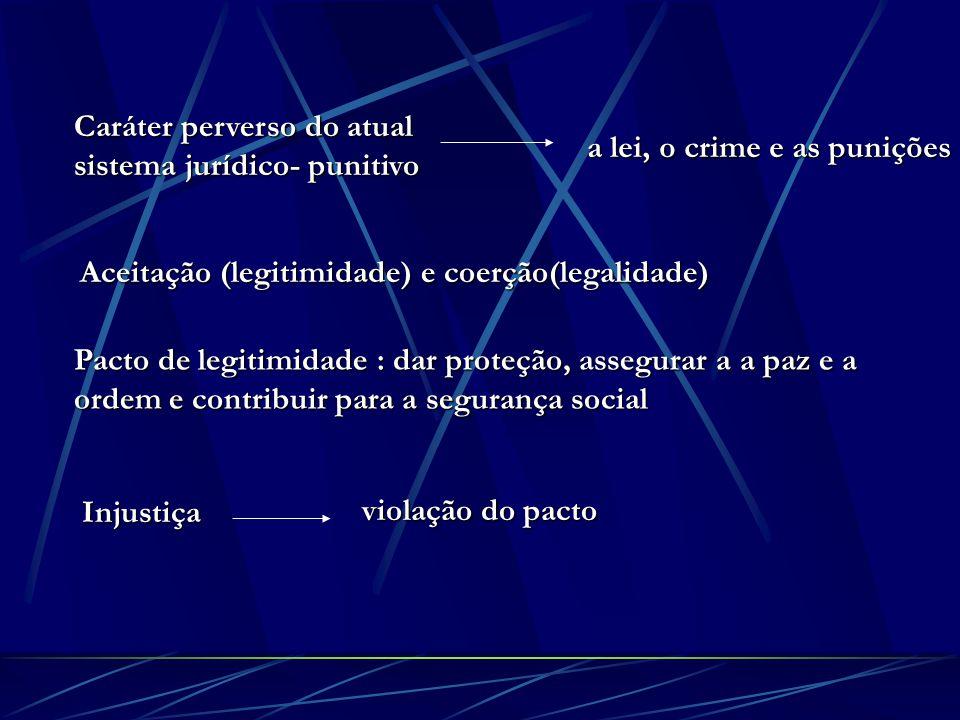 Caráter perverso do atual sistema jurídico- punitivo a lei, o crime e as punições Aceitação (legitimidade) e coerção(legalidade) Pacto de legitimidade
