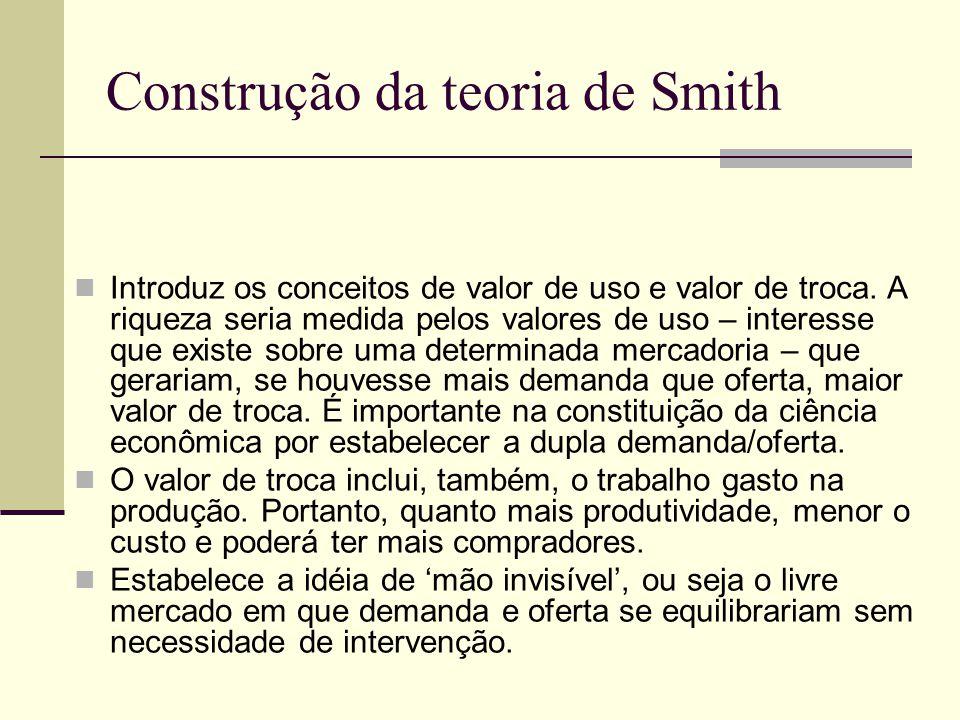 Construção da teoria de Smith Introduz os conceitos de valor de uso e valor de troca. A riqueza seria medida pelos valores de uso – interesse que exis