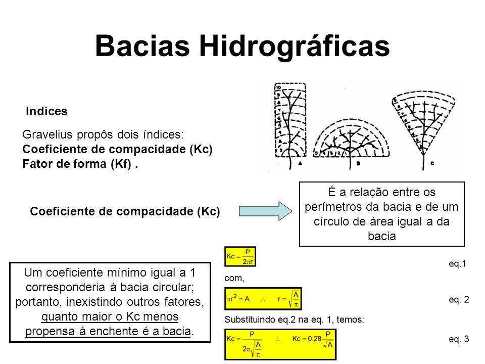 Bacias Hidrográficas Indices Gravelius propôs dois índices: Coeficiente de compacidade (Kc) Fator de forma (Kf). Coeficiente de compacidade (Kc) É a r
