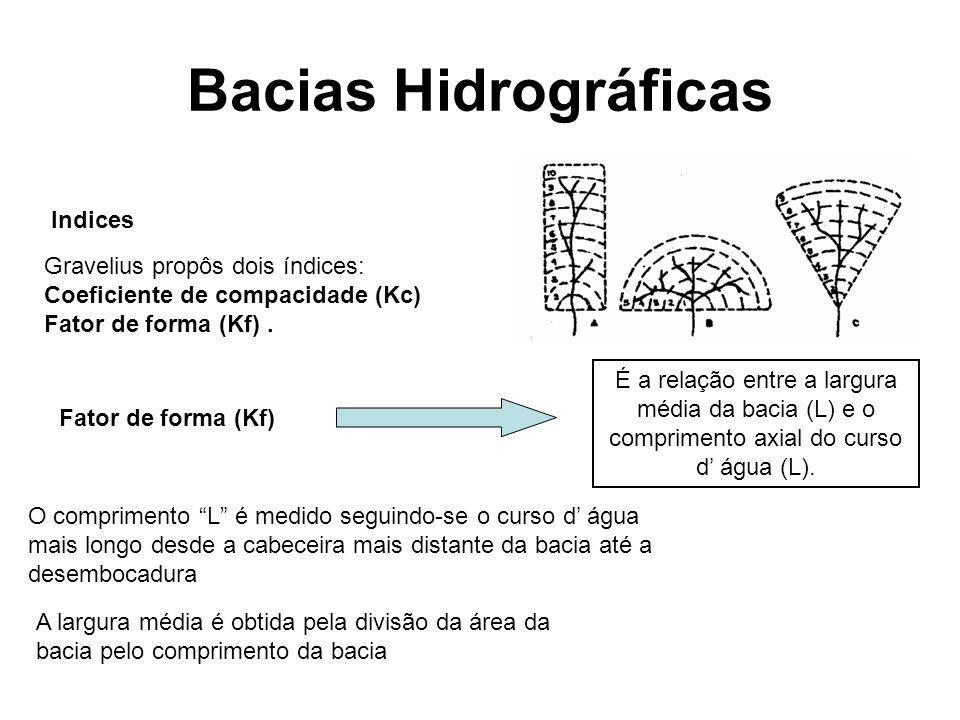 Bacias Hidrográficas Indices Gravelius propôs dois índices: Coeficiente de compacidade (Kc) Fator de forma (Kf). Fator de forma (Kf) É a relação entre