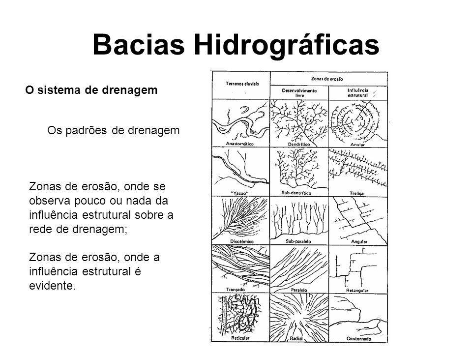 Bacias Hidrográficas O sistema de drenagem Os padrões de drenagem Zonas de erosão, onde se observa pouco ou nada da influência estrutural sobre a rede