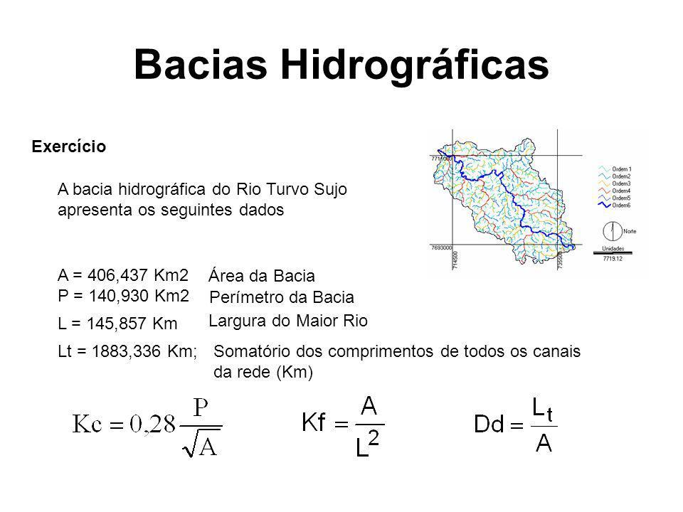 Bacias Hidrográficas Exercício A bacia hidrográfica do Rio Turvo Sujo apresenta os seguintes dados A = 406,437 Km2 P = 140,930 Km2 L = 145,857 Km Área