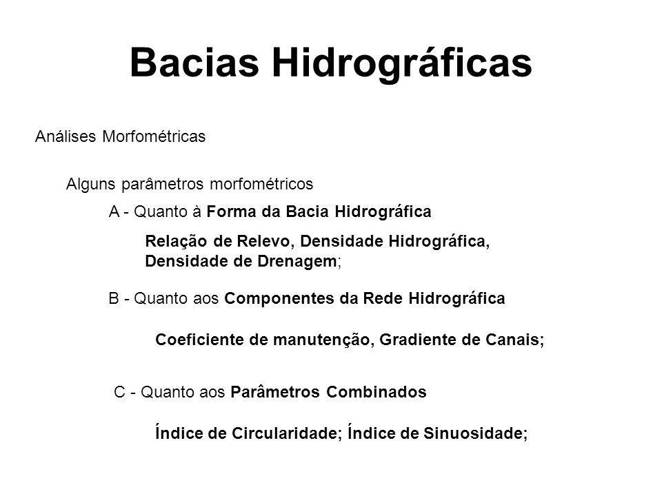 Bacias Hidrográficas Análises Morfométricas Alguns parâmetros morfométricos A - Quanto à Forma da Bacia Hidrográfica B - Quanto aos Componentes da Red