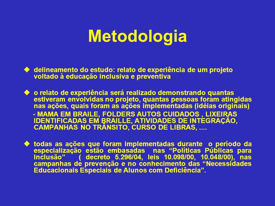 Metodologia delineamento do estudo: relato de experiência de um projeto voltado à educação inclusiva e preventiva o relato de experiência será realiza