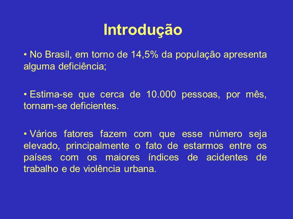 No Brasil, em torno de 14,5% da população apresenta alguma deficiência; Estima-se que cerca de 10.000 pessoas, por mês, tornam-se deficientes. Vários