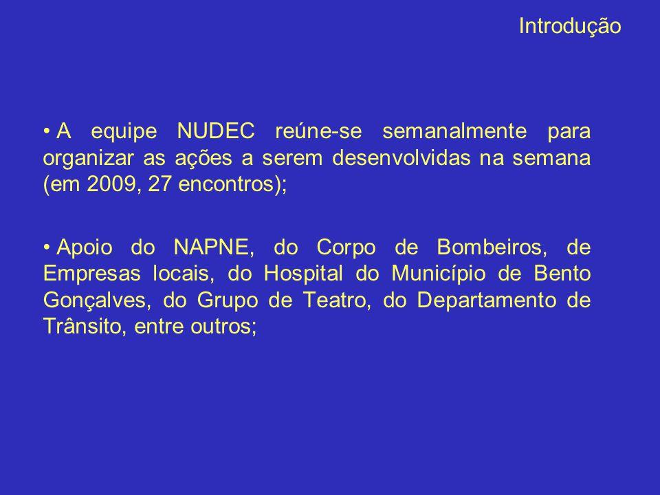 A equipe NUDEC reúne-se semanalmente para organizar as ações a serem desenvolvidas na semana (em 2009, 27 encontros); Apoio do NAPNE, do Corpo de Bomb
