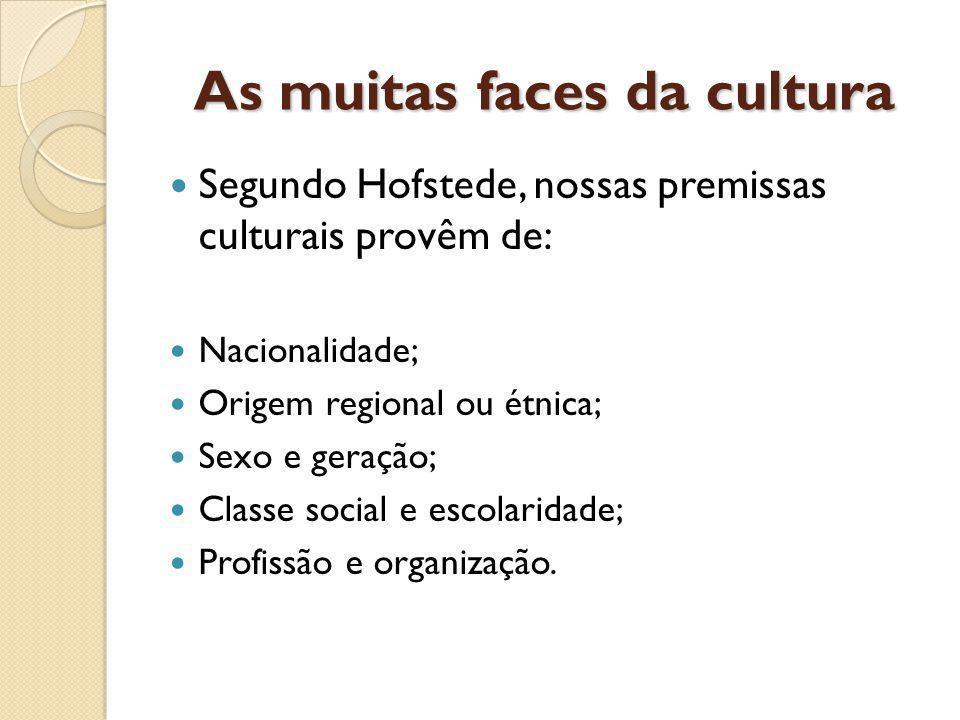 As muitas faces da cultura Segundo Hofstede, nossas premissas culturais provêm de: Nacionalidade; Origem regional ou étnica; Sexo e geração; Classe social e escolaridade; Profissão e organização.