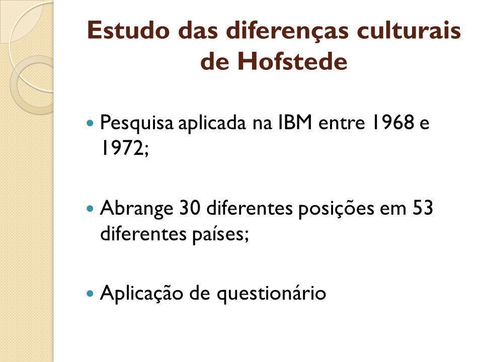 Estudo das diferenças culturais de Hofstede Pesquisa aplicada na IBM entre 1968 e 1972; Abrange 30 diferentes posições em 53 diferentes países; Aplicação de questionário