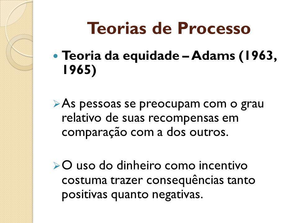 Teorias de Processo Teoria da equidade – Adams (1963, 1965) As pessoas se preocupam com o grau relativo de suas recompensas em comparação com a dos outros.