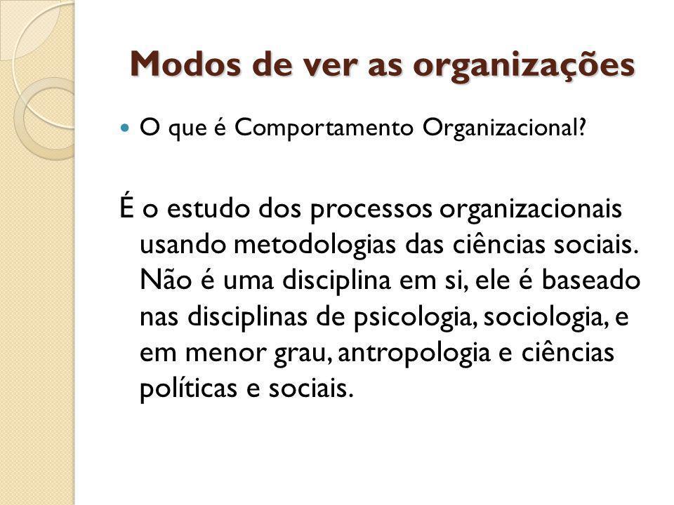 Modos de ver as organizações O que é Comportamento Organizacional.
