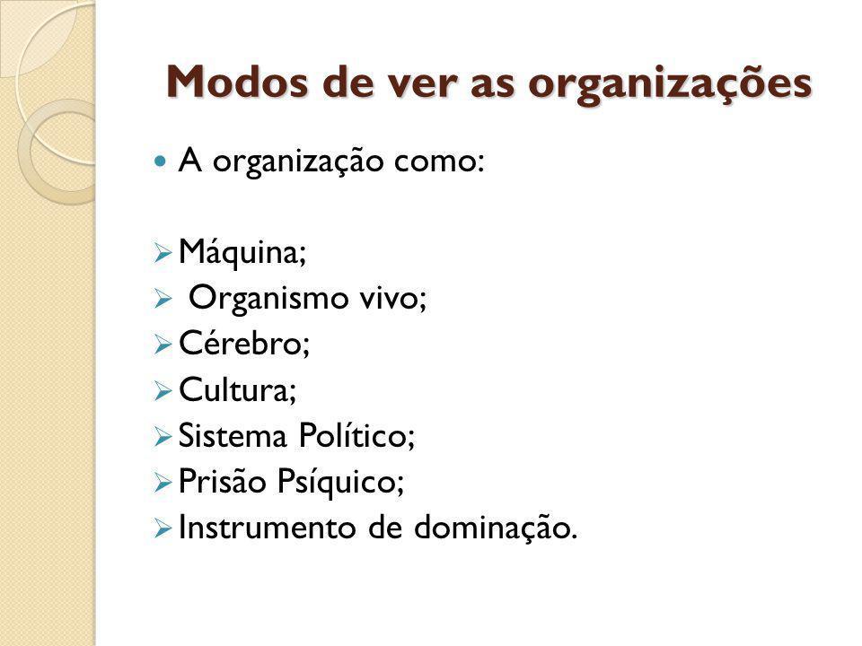 Modos de ver as organizações A organização como: Máquina; Organismo vivo; Cérebro; Cultura; Sistema Político; Prisão Psíquico; Instrumento de dominação.