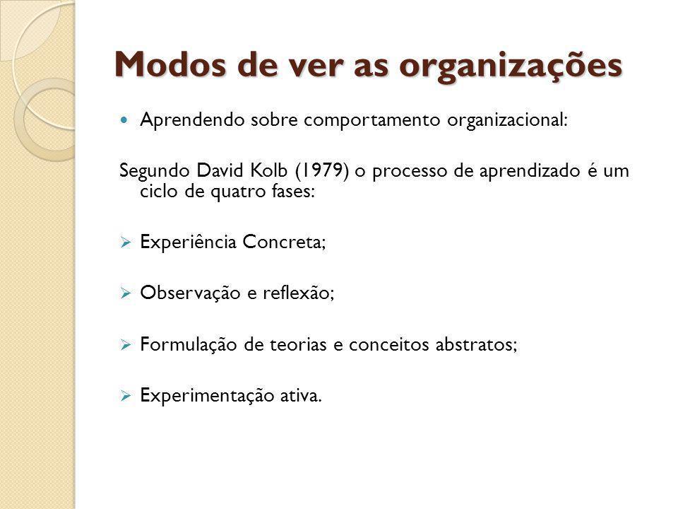 Modos de ver as organizações Aprendendo sobre comportamento organizacional: Segundo David Kolb (1979) o processo de aprendizado é um ciclo de quatro fases: Experiência Concreta; Observação e reflexão; Formulação de teorias e conceitos abstratos; Experimentação ativa.