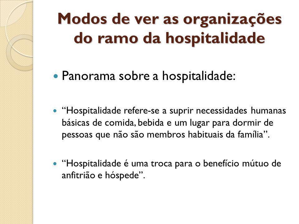 Modos de ver as organizações do ramo da hospitalidade Panorama sobre a hospitalidade: Hospitalidade refere-se a suprir necessidades humanas básicas de comida, bebida e um lugar para dormir de pessoas que não são membros habituais da família.