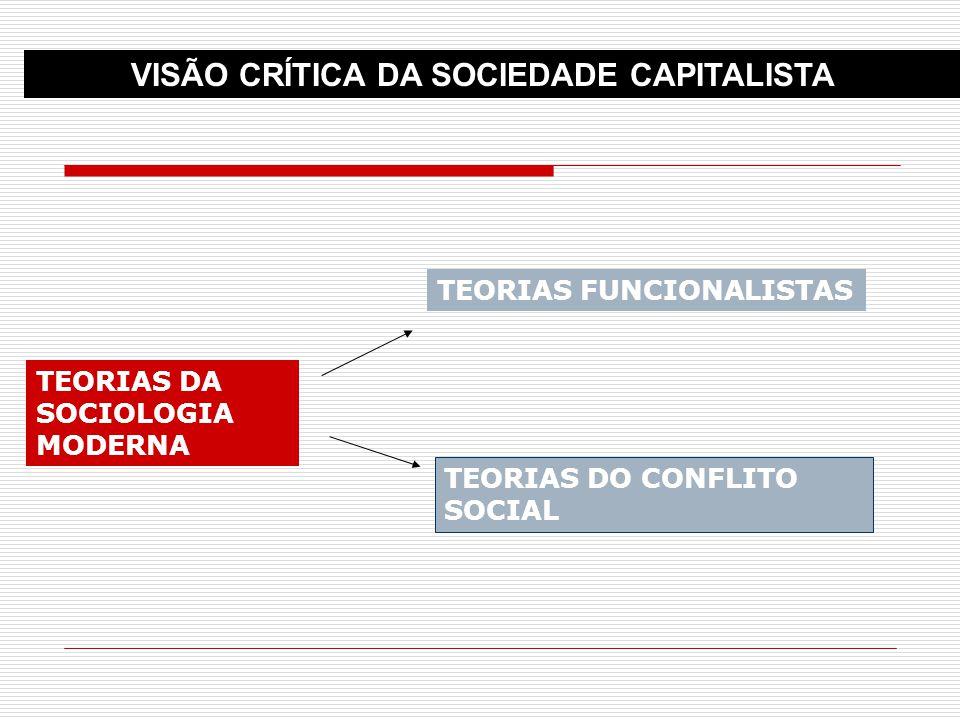 As TEORIAS DA SOCIOLOGIA MODERNA TEORIAS FUNCIONALISTAS TEORIAS DO CONFLITO SOCIAL VISÃO CRÍTICA DA SOCIEDADE CAPITALISTA