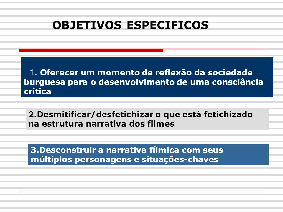 1. Oferecer um momento de reflexão da sociedade burguesa para o desenvolvimento de uma consciência crítica OBJETIVOS ESPECIFICOS 2.Desmitificar/desfet