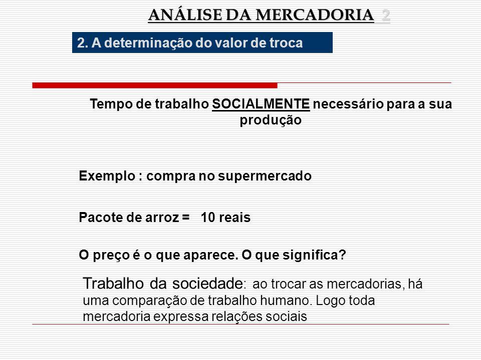 ANÁLISE DA MERCADORIA 2 2. A determinação do valor de troca Tempo de trabalho SOCIALMENTE necessário para a sua produção Trabalho da sociedade : ao tr