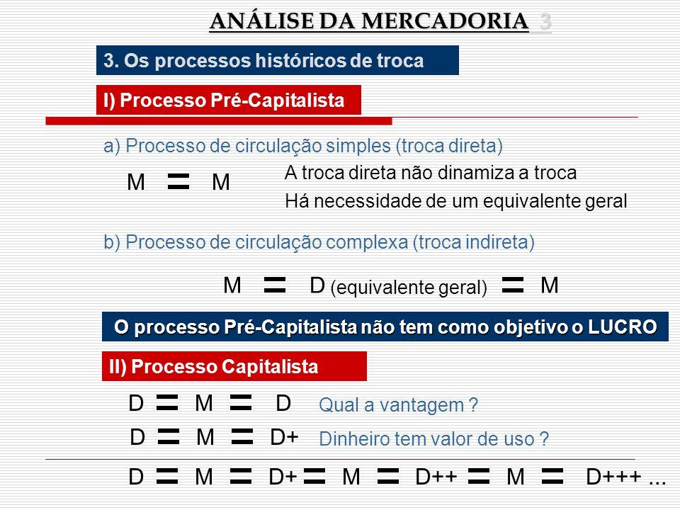 ANÁLISE DA MERCADORIA 3 3. Os processos históricos de troca I) Processo Pré-Capitalista a) Processo de circulação simples (troca direta) b) Processo d