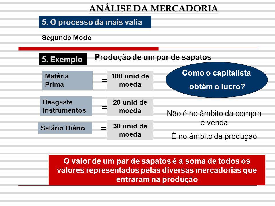 ANÁLISE DA MERCADORIA Segundo Modo 5. Exemplo Produção de um par de sapatos 100 unid de moeda Matéria Prima = Desgaste Instrumentos Salário Diário Com