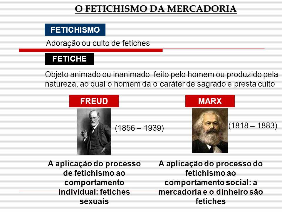 O FETICHISMO DA MERCADORIA FETICHISMO FETICHE FREUD Adoração ou culto de fetiches Objeto animado ou inanimado, feito pelo homem ou produzido pela natu