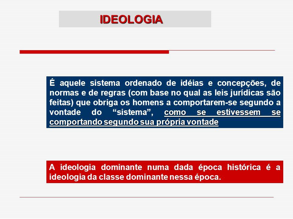 IDEOLOGIA IDEOLOGIA como se estivessem se comportando segundo sua própria vontade É aquele sistema ordenado de idéias e concepções, de normas e de reg