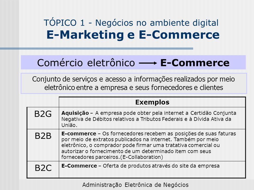 Administração Eletrônica de Negócios Comércio eletrônico E-Commerce Exemplos B2G Aquisição – A empresa pode obter pela internet a Certidão Conjunta Ne