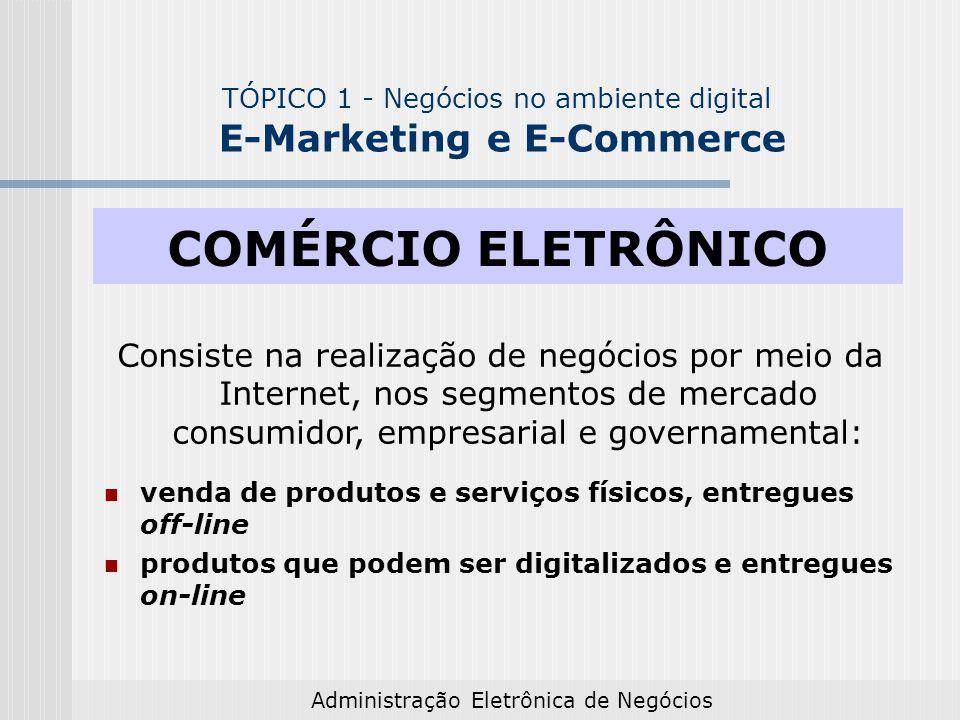 Administração Eletrônica de Negócios comércio eletrônico GovernoEmpresaConsumidor Governo G2G COORDENAÇÃO G2B INFORMAÇÃO G2C INFORMAÇÃO Empresa B2G AQUISIÇÃO B2B E-COMMERCE B2C E-COMMERCE Consumidor C2G IMPOSTO C2B COMPARAÇÃO DE PREÇOS C2C LEILÃO TÓPICO 1 - Negócios no ambiente digital E-Marketing e E-Commerce
