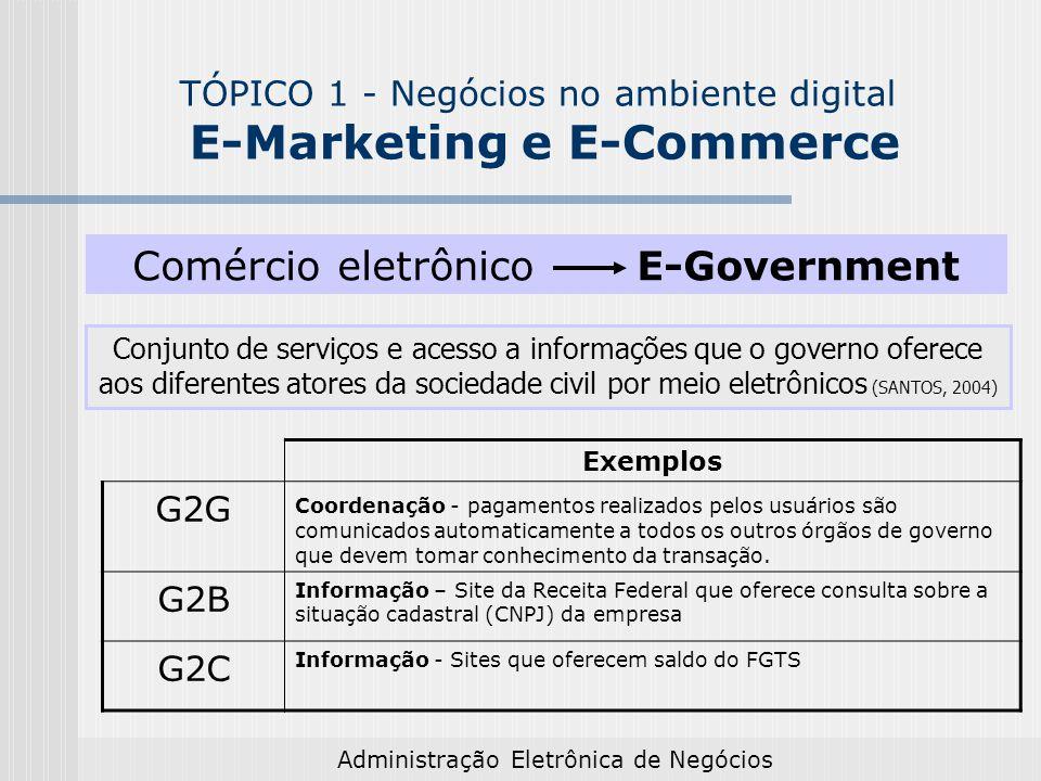 Administração Eletrônica de Negócios Comércio eletrônico E-Commerce Exemplos B2G Aquisição – A empresa pode obter pela internet a Certidão Conjunta Negativa de Débitos relativos a Tributos Federais e à Dívida Ativa da União.