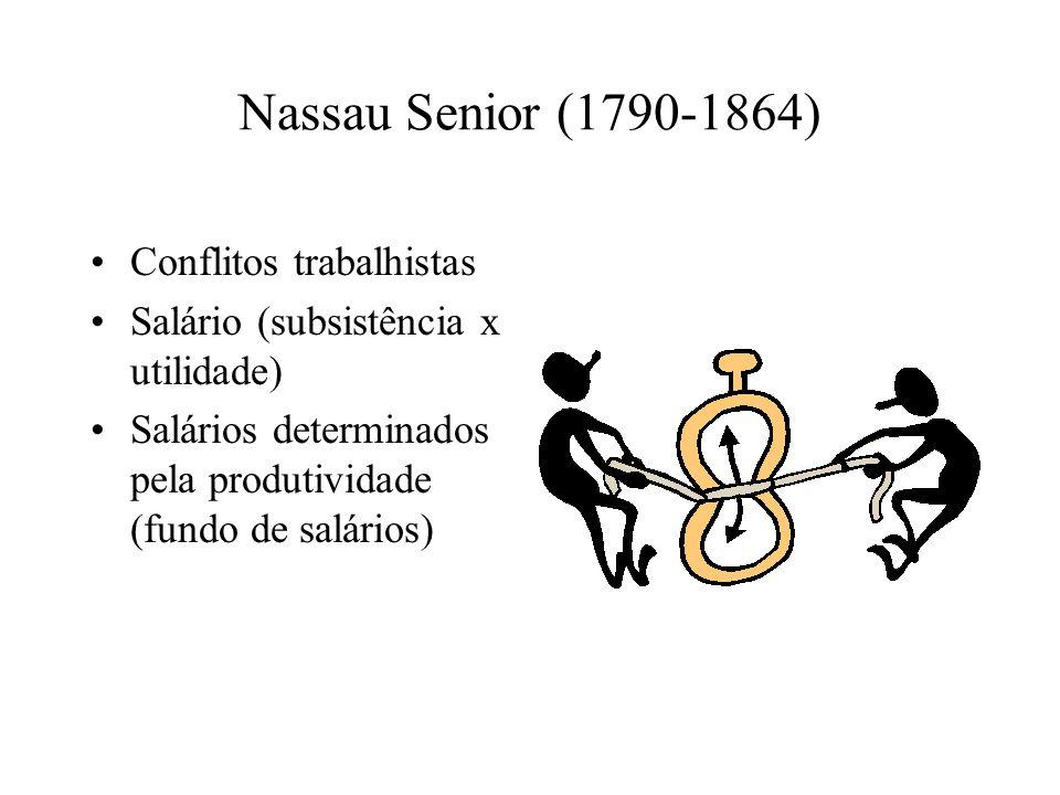 Nassau Senior (1790-1864) Conflitos trabalhistas Salário (subsistência x utilidade) Salários determinados pela produtividade (fundo de salários)
