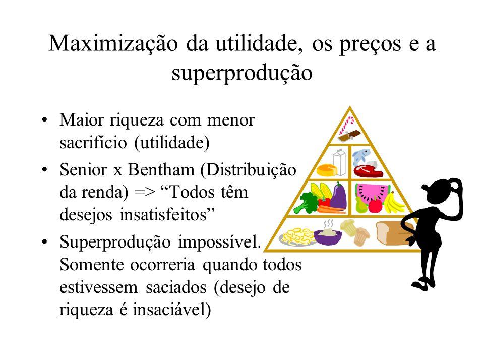 Maximização da utilidade, os preços e a superprodução Maior riqueza com menor sacrifício (utilidade) Senior x Bentham (Distribuição da renda) => Todos têm desejos insatisfeitos Superprodução impossível.