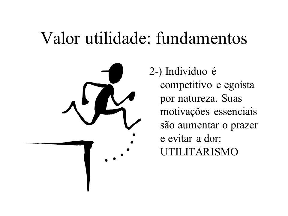 Valor utilidade: fundamentos 2-) Indivíduo é competitivo e egoísta por natureza. Suas motivações essenciais são aumentar o prazer e evitar a dor: UTIL