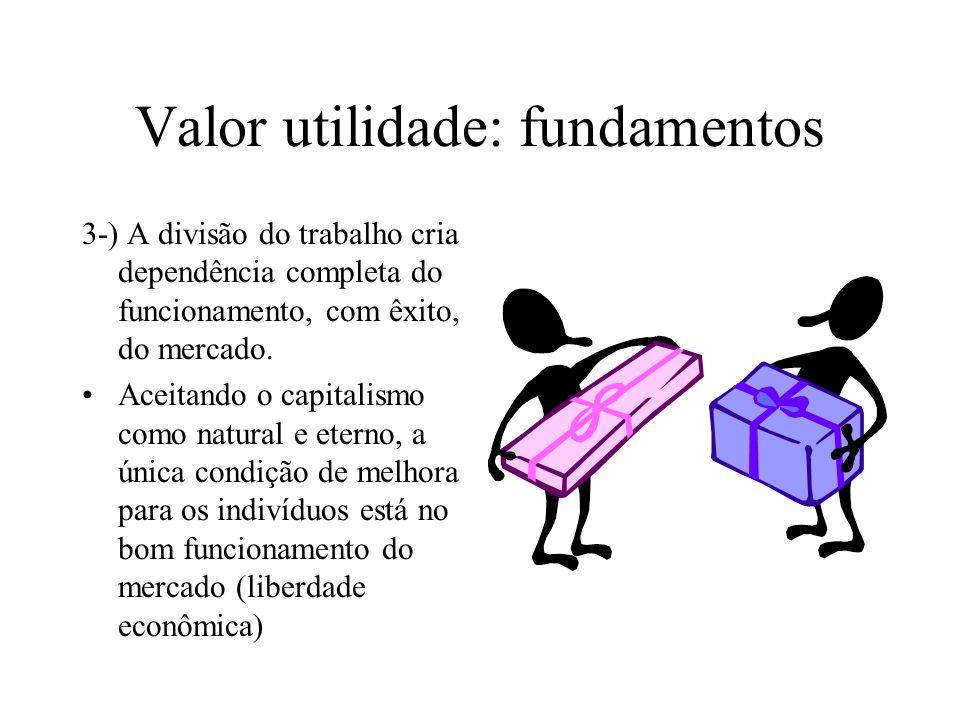 Valor utilidade: fundamentos 3-) A divisão do trabalho cria dependência completa do funcionamento, com êxito, do mercado. Aceitando o capitalismo como