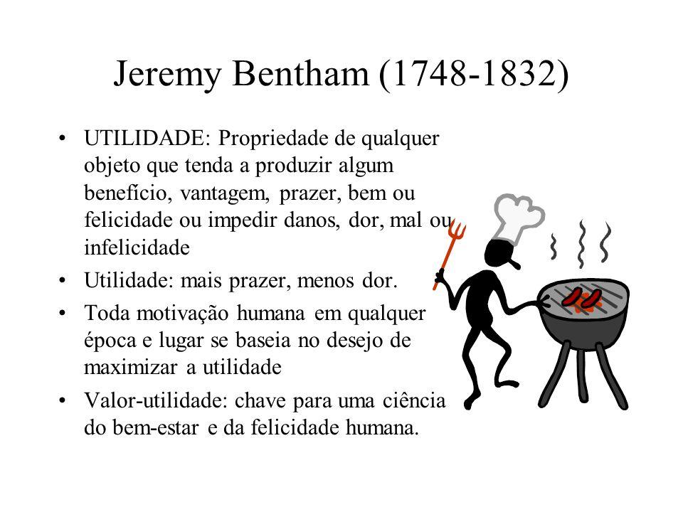Jeremy Bentham (1748-1832) UTILIDADE: Propriedade de qualquer objeto que tenda a produzir algum benefício, vantagem, prazer, bem ou felicidade ou impedir danos, dor, mal ou infelicidade Utilidade: mais prazer, menos dor.