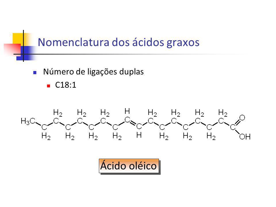 Número de ligações duplas C18:1 Ácido oléico Nomenclatura dos ácidos graxos
