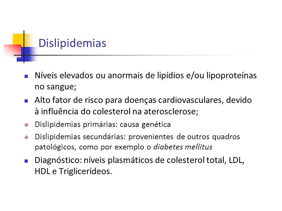 Hipercolesterolemia Familiar Doença genética autossômica dominante; Deficiência/má função dos receptores LDL - níveis de colesterol plasmático; Aterosclerose grave; Podem desenvolver placas céreas (xantomas) subcutâneas em cima dos cotovelos, joelhos e nádegas; Geralmente morrem de doenças coronárias na infância.