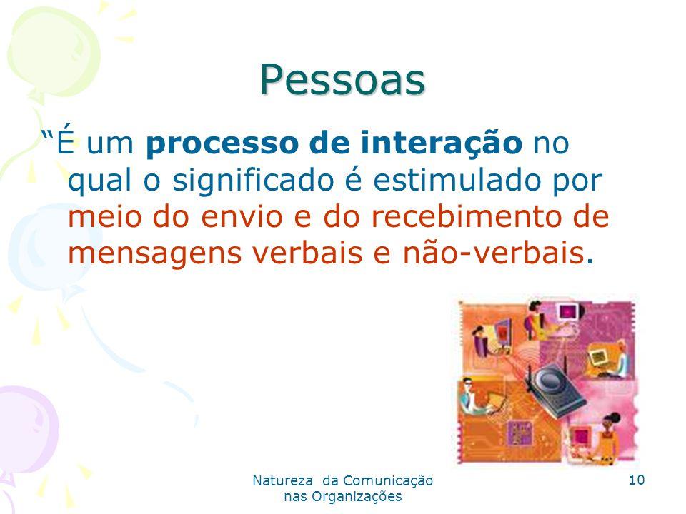 Natureza da Comunicação nas Organizações 10 Pessoas É um processo de interação no qual o significado é estimulado por meio do envio e do recebimento de mensagens verbais e não-verbais.