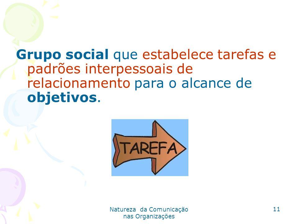 Natureza da Comunicação nas Organizações 11 Grupo social que estabelece tarefas e padrões interpessoais de relacionamento para o alcance de objetivos.