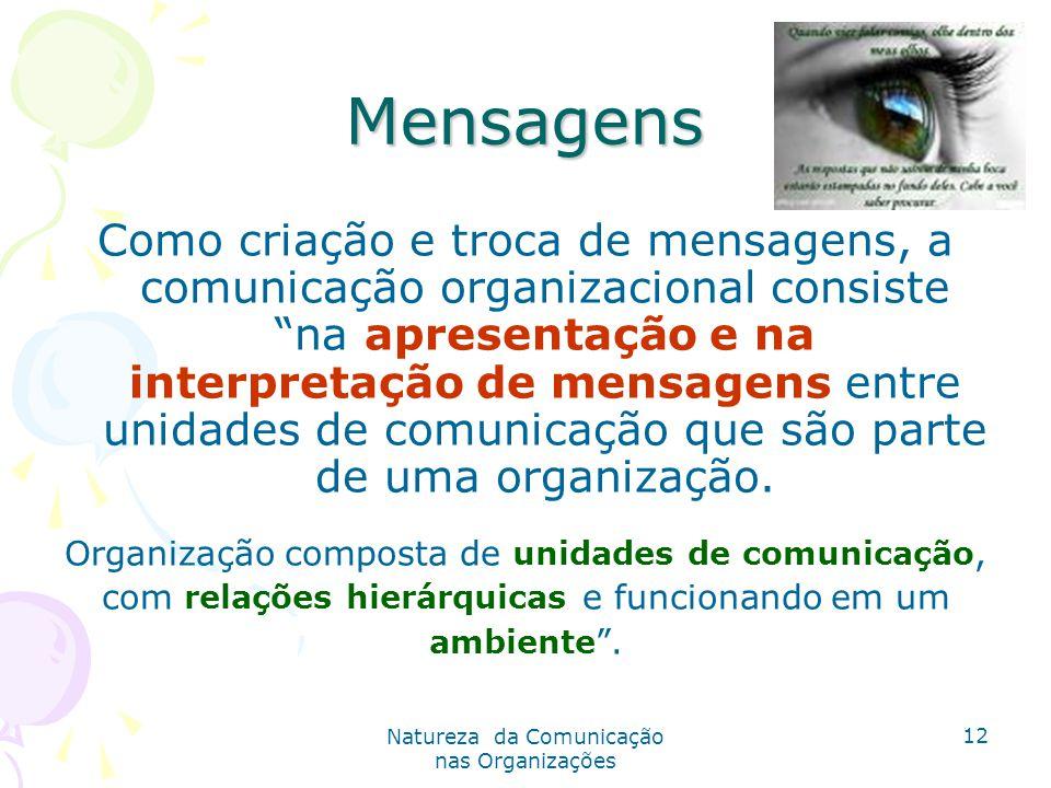 Natureza da Comunicação nas Organizações 12 Mensagens Como criação e troca de mensagens, a comunicação organizacional consiste na apresentação e na interpretação de mensagens entre unidades de comunicação que são parte de uma organização.