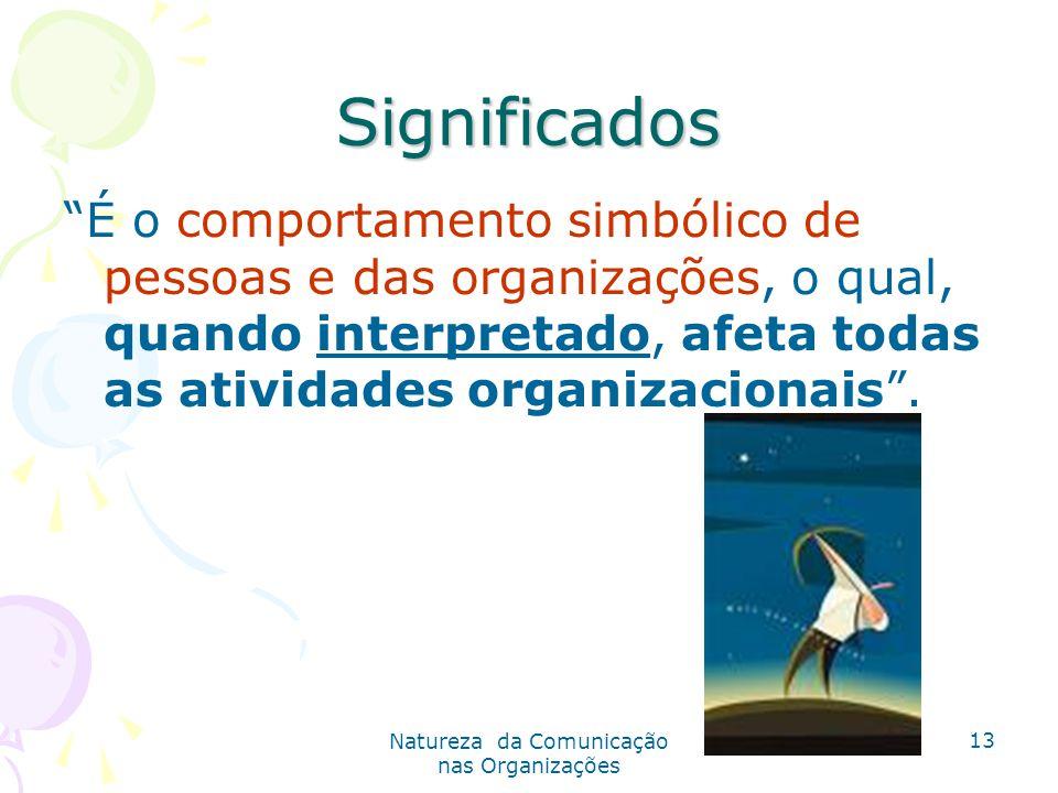 Natureza da Comunicação nas Organizações 13 Significados É o comportamento simbólico de pessoas e das organizações, o qual, quando interpretado, afeta todas as atividades organizacionais.