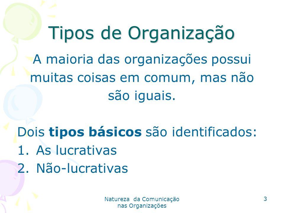 Natureza da Comunicação nas Organizações 3 Tipos de Organização A maioria das organizações possui muitas coisas em comum, mas não são iguais.