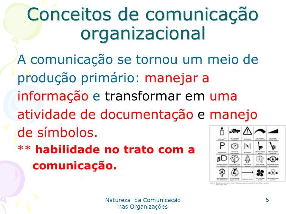 Natureza da Comunicação nas Organizações 6 Conceitos de comunicação organizacional A comunicação se tornou um meio de produção primário: manejar a informação e transformar em uma atividade de documentação e manejo de símbolos.